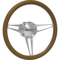Budnik Steering Wheel Velocity